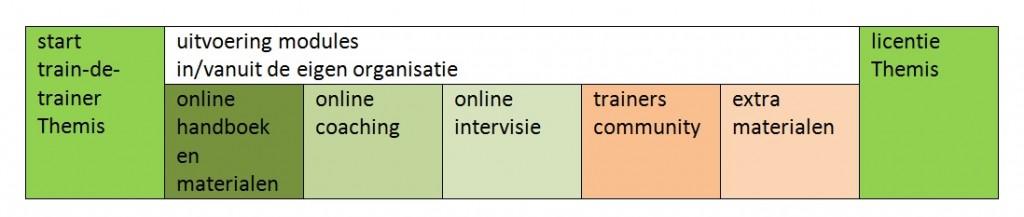 Trainingsprogramma_sc